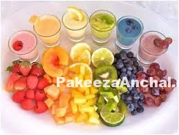The 7-day detox plan - Detox Diet for Weight Loss plan in 7 days-PakeezaAnchal.com